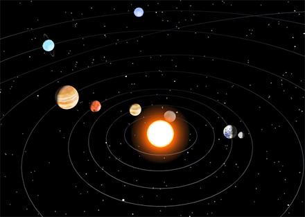 Il sistema solare in 3D